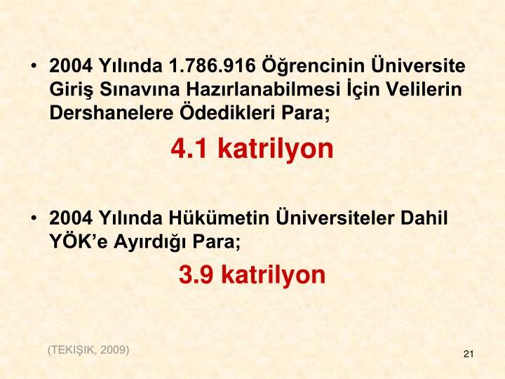 2004 Yılında 1.786.916 Öğrencinin Üniversite Giriş Sınavına Hazırlanabilmesi İçin Velilerin Dershanelere Ödedikleri Para;
