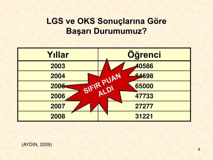 LGS ve OKS Sonuçlarına Göre