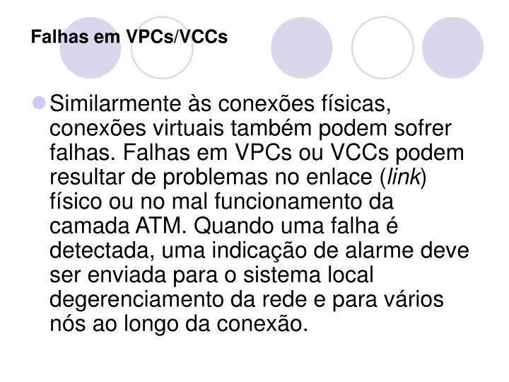 Falhas em VPCs/VCCs