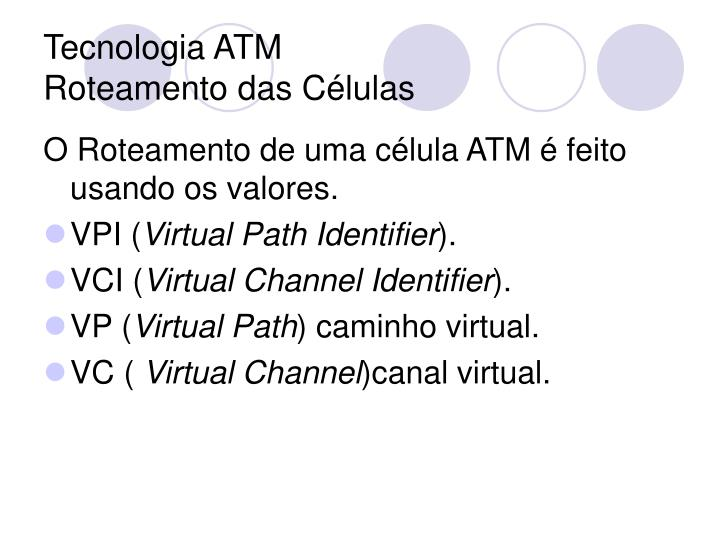 Tecnologia ATM