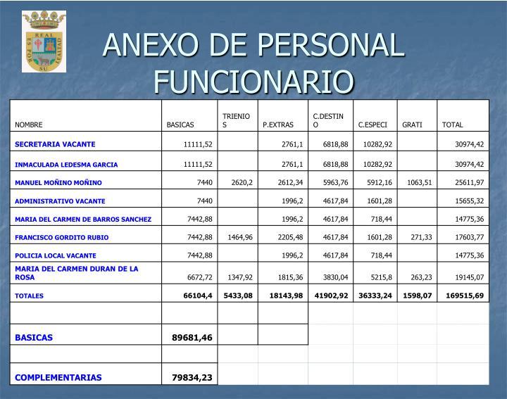 ANEXO DE PERSONAL FUNCIONARIO