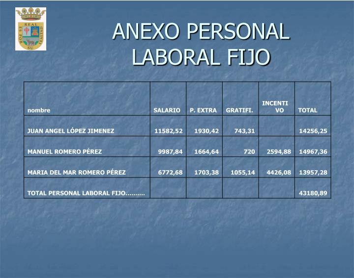 ANEXO PERSONAL LABORAL FIJO