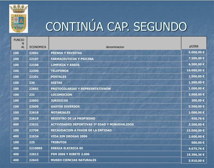 CONTINÚA CAP. SEGUNDO