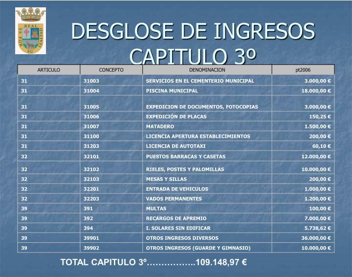 DESGLOSE DE INGRESOS CAPITULO 3º