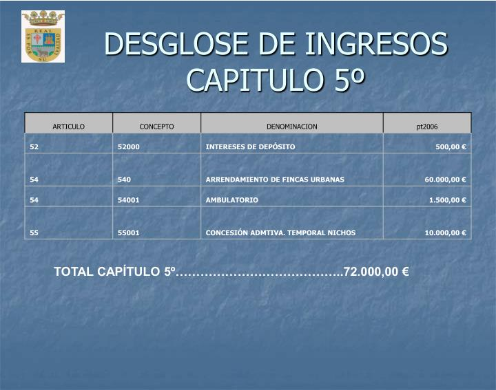 DESGLOSE DE INGRESOS CAPITULO 5º