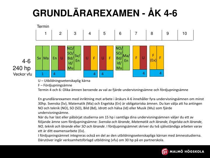 Grundlärarexamen - åk 4-6