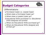 budget categories8