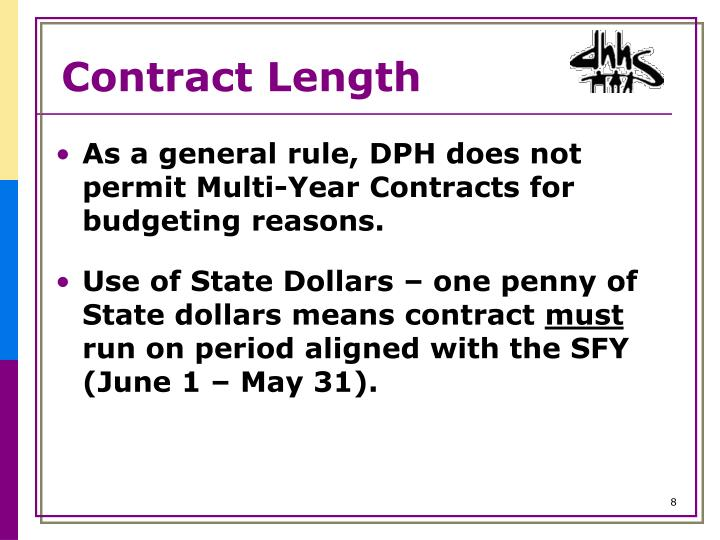 Contract Length