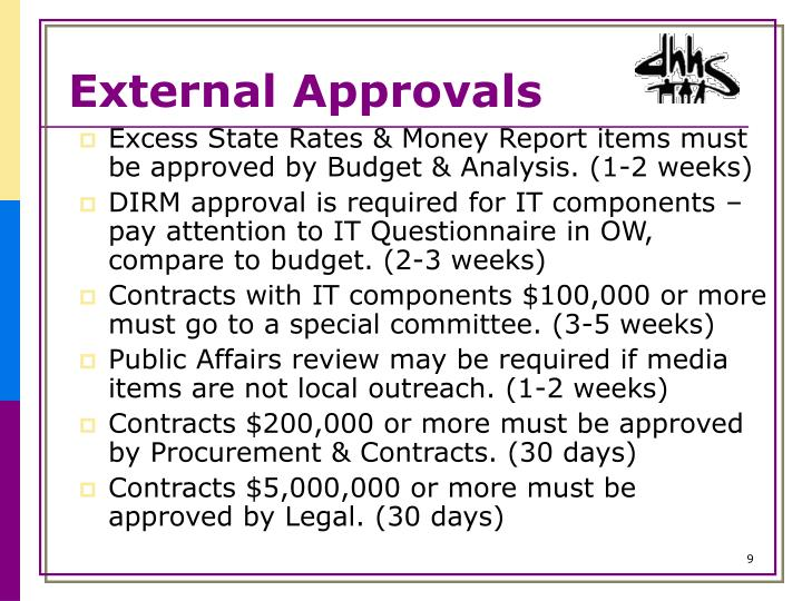 External Approvals