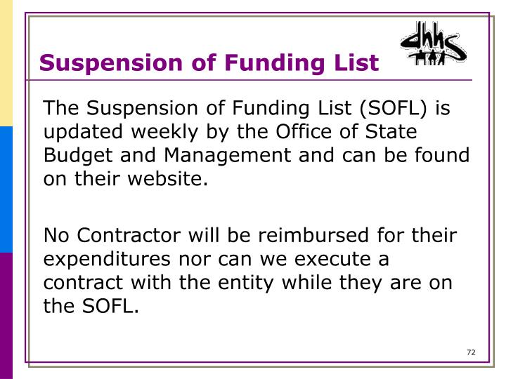 Suspension of Funding List