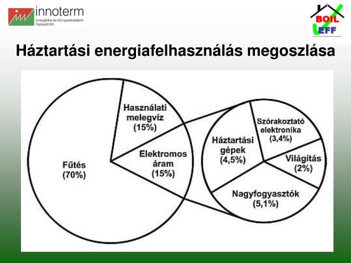 Háztartási energiafelhasználás megoszlása