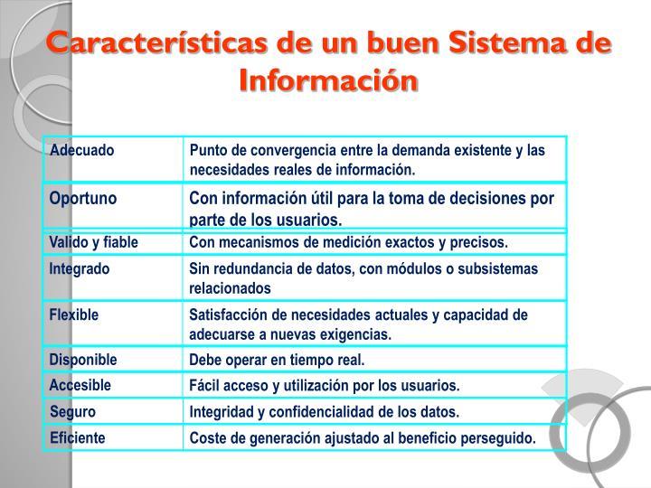 Características de un buen Sistema de Información