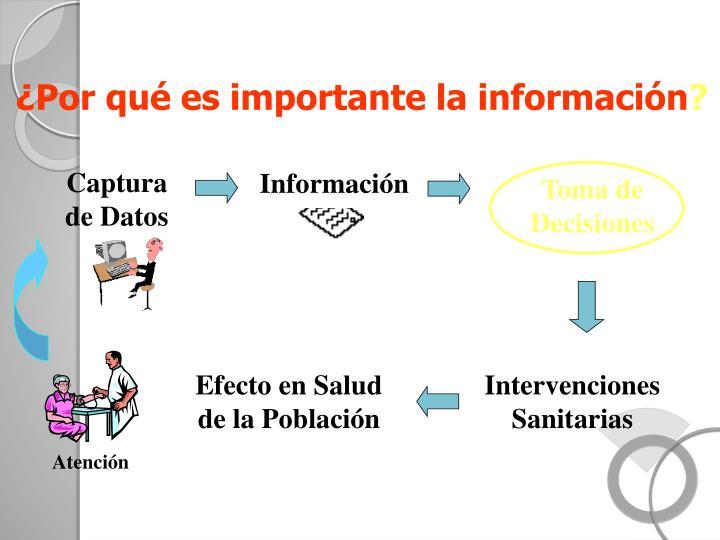 ¿Por qué es importante la información