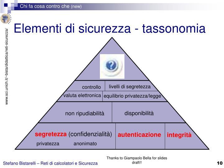 Elementi di sicurezza - tassonomia