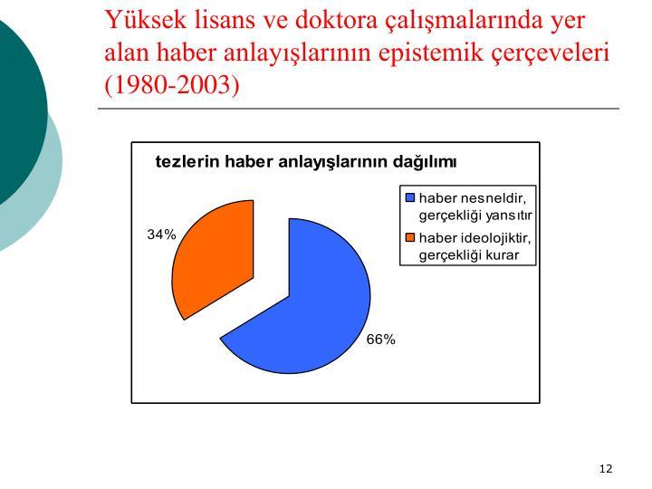 Yüksek lisans ve doktora çalışmalarında yer alan haber anlayışlarının epistemik çerçeveleri (1980-2003)
