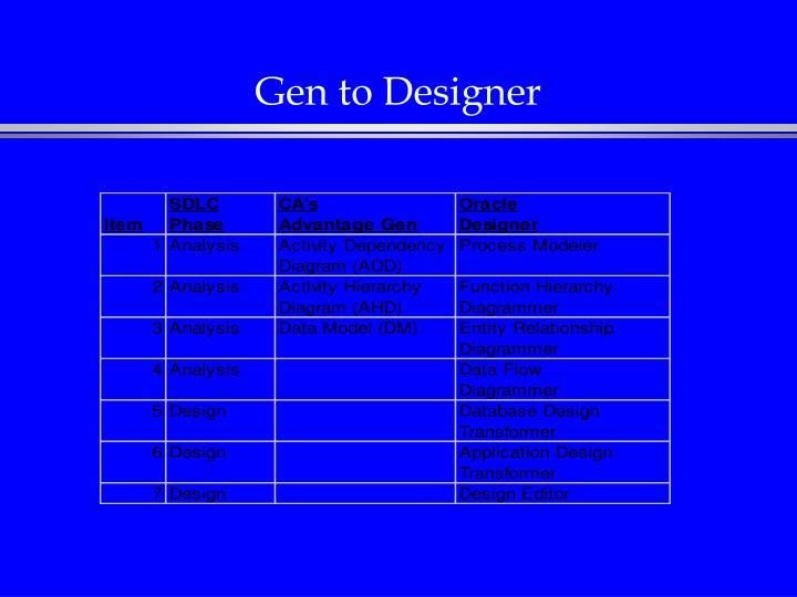 Gen to Designer