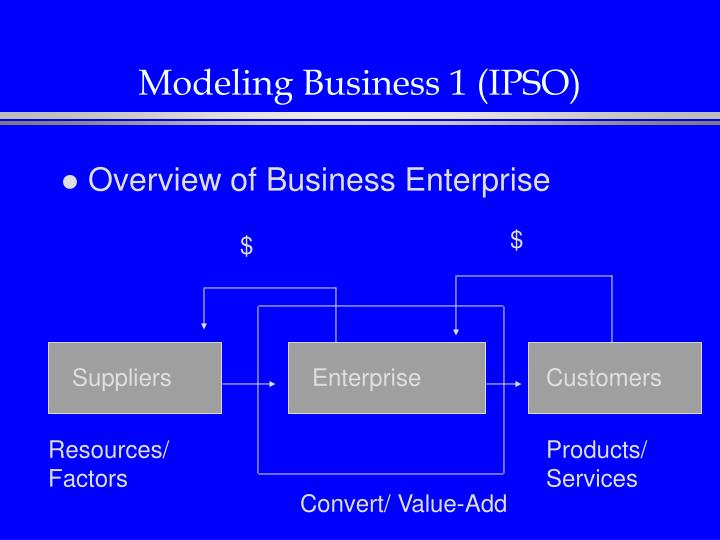 Modeling Business 1 (IPSO)