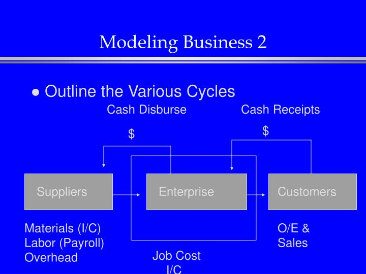 Modeling Business 2