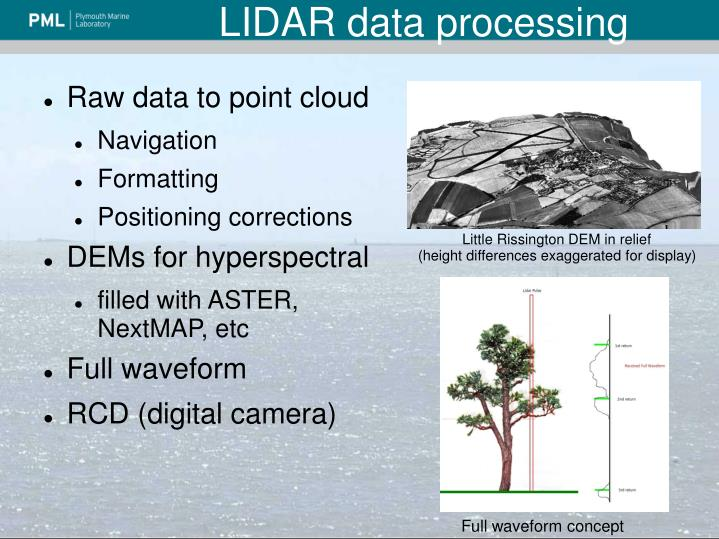 LIDAR data processing
