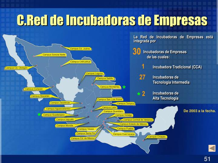 La Red de Incubadoras de Empresas está integrada por