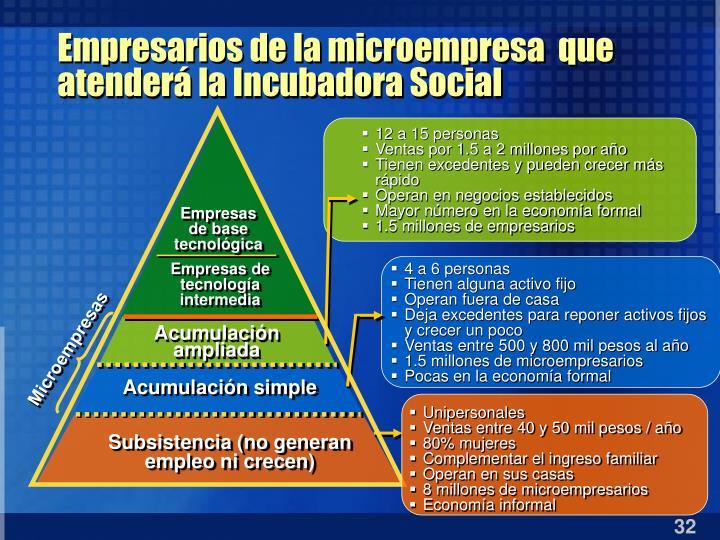 Empresarios de la microempresa  que atenderá la Incubadora Social