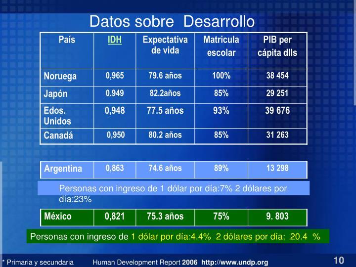 Datos sobre  Desarrollo