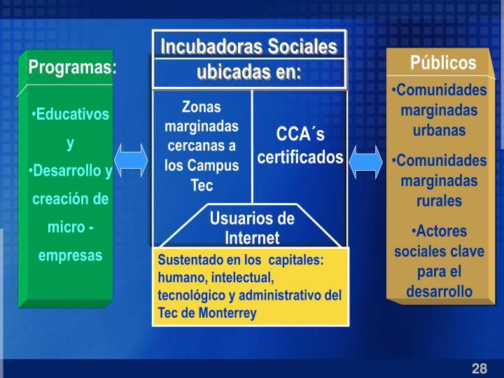 Incubadoras Sociales  ubicadas en: