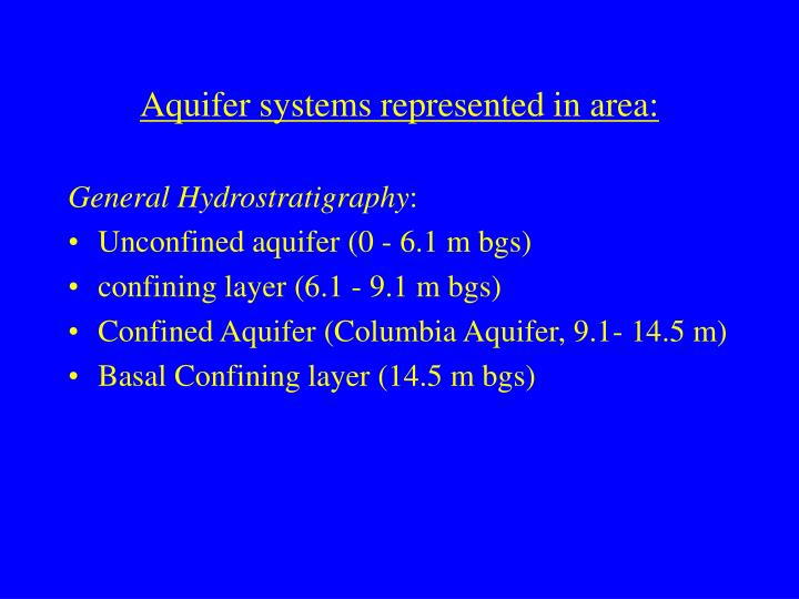 Aquifer systems represented in area: