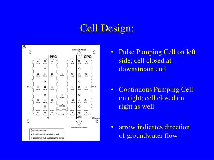 Cell Design: