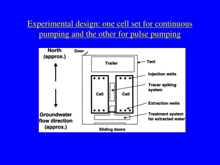Experimental design: one cell set for continuous pumping and the other for pulse pumping