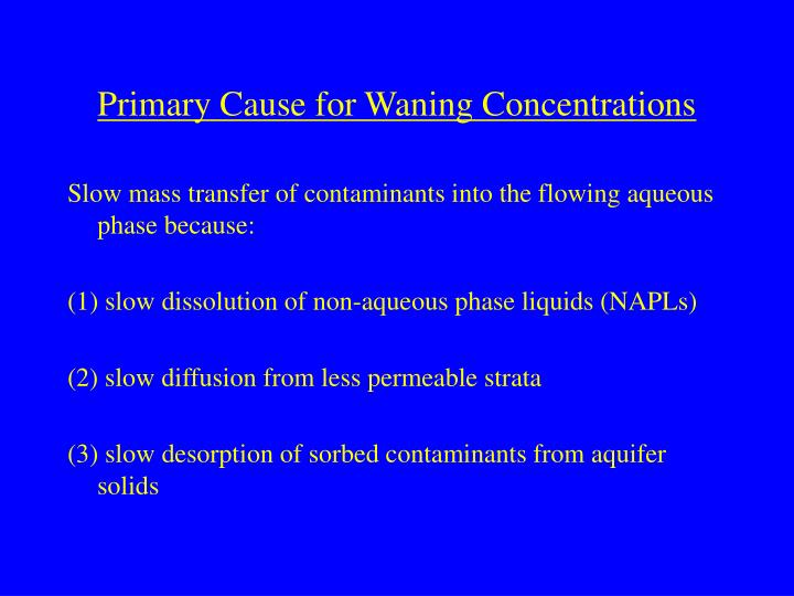 Primary Cause for Waning Concentrations