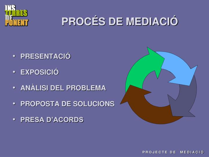 PROCÉS DE MEDIACIÓ