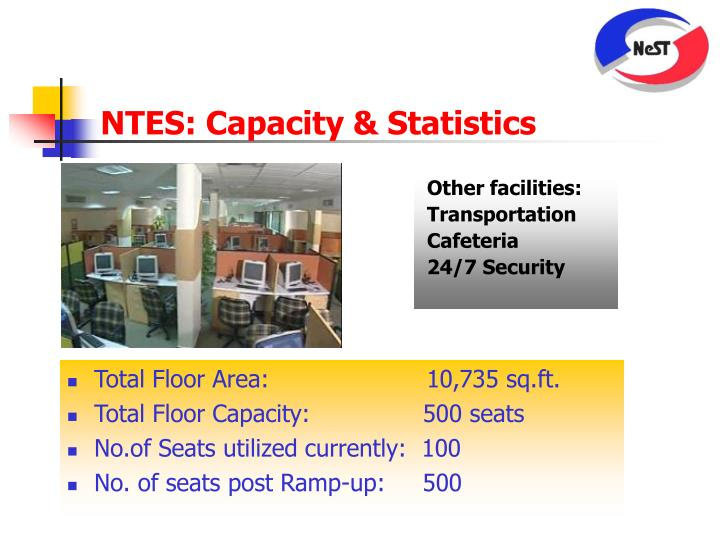 NTES: Capacity & Statistics