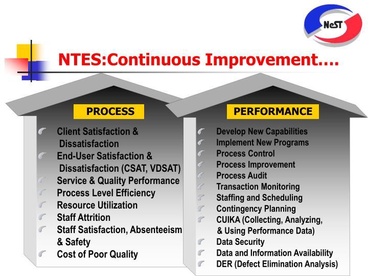 NTES:Continuous Improvement….