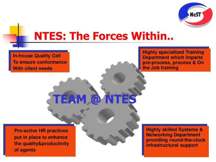 NTES: The Forces Within..