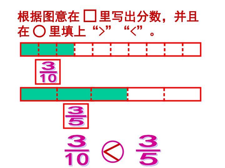 根据图意在   里写出分数,并且