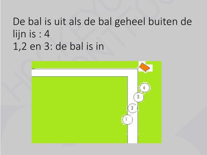 De bal is uit als de bal geheel buiten de lijn is : 4