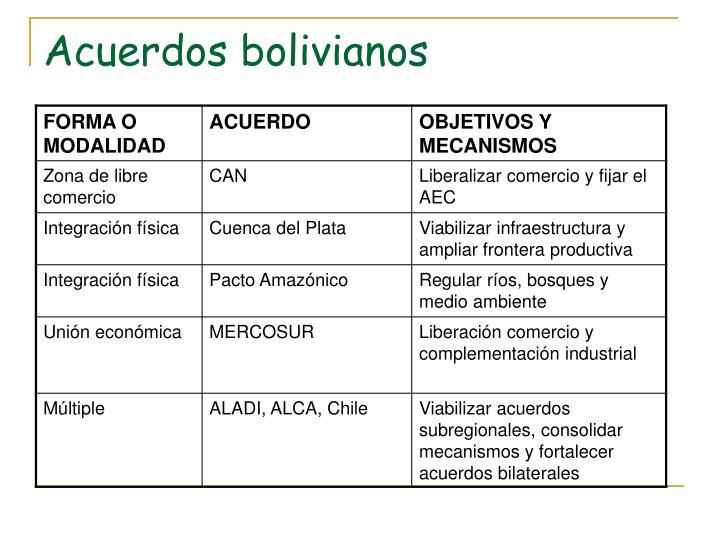 Acuerdos bolivianos