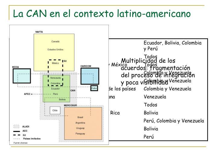 Multiplicidad de los acuerdos: fragmentación del proceso de integración y poca visibilidad