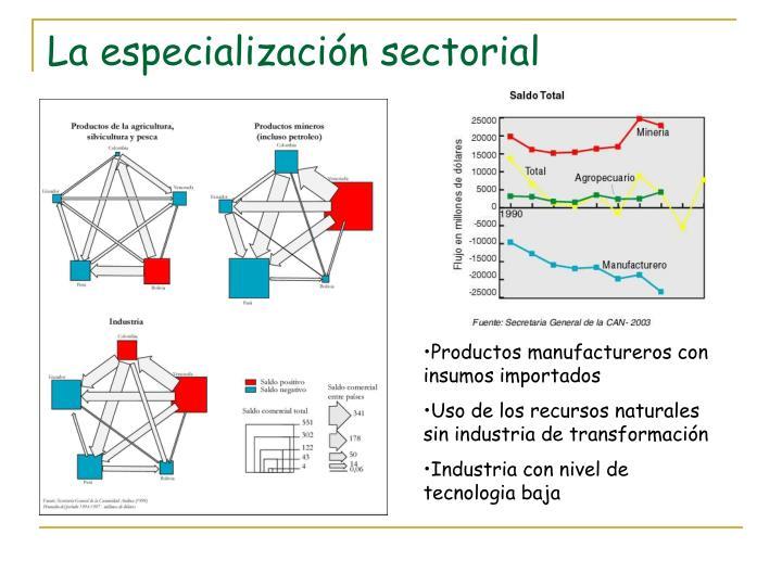 La especialización sectorial