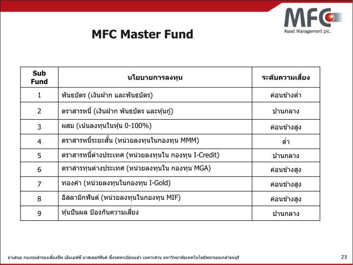 MFC Master Fund