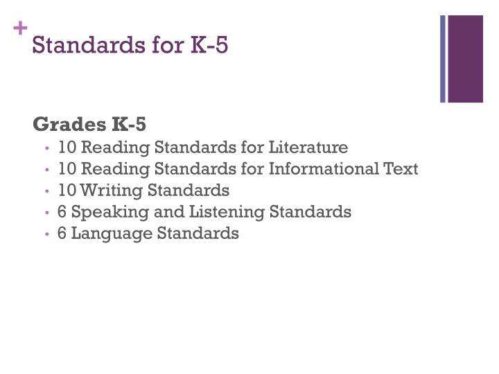 Standards for K-5