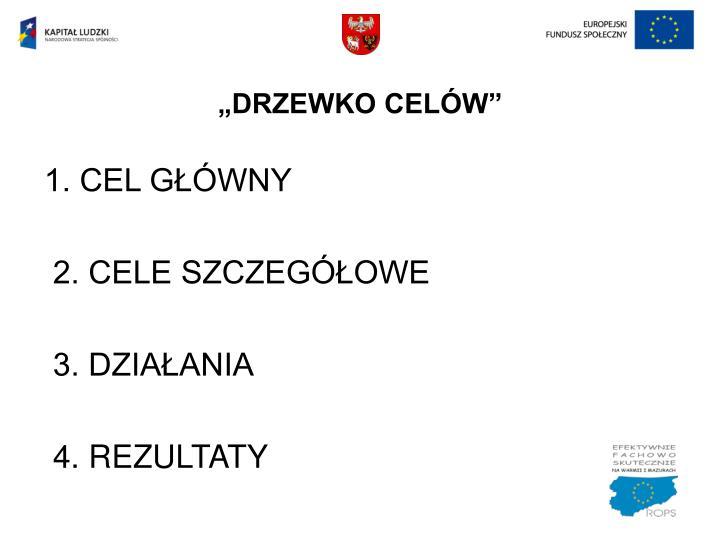 """""""DRZEWKO CELÓW"""""""