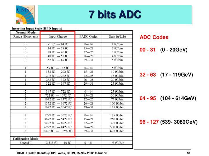 7 bits ADC