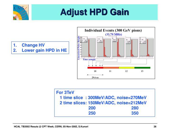 Adjust HPD Gain