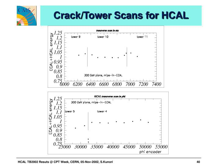 Crack/Tower Scans for HCAL