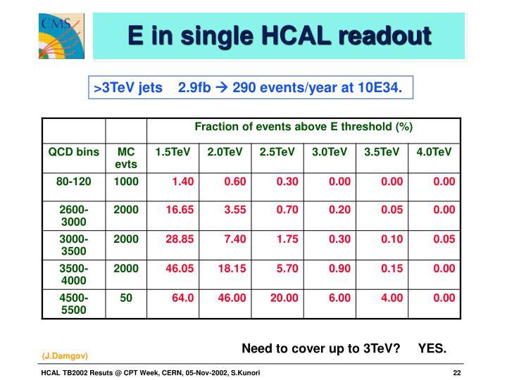 E in single HCAL readout