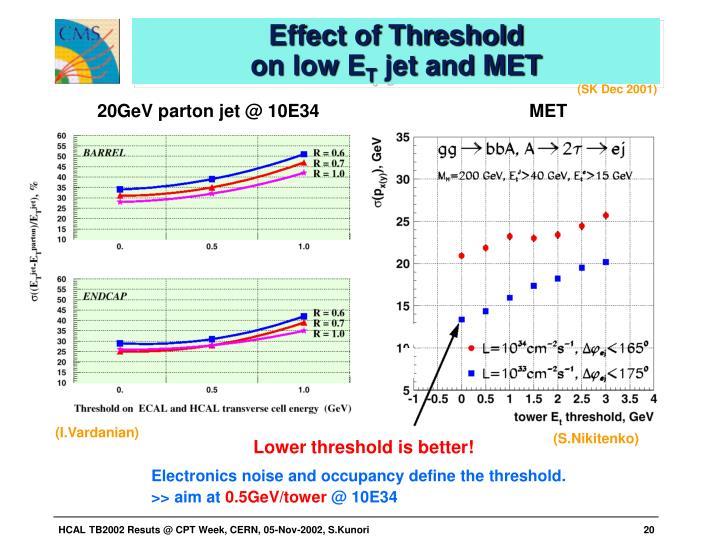 Effect of Threshold