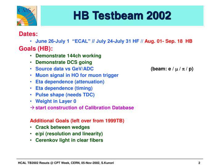 HB Testbeam 2002