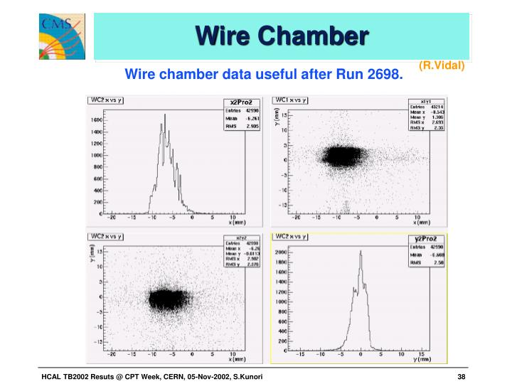 Wire Chamber